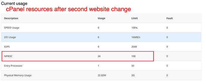 cPanel%20resources%20after%20completing%20second%20RW%20website%20changes